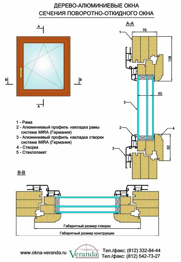 Изготовление алюминиевых окон своими руками